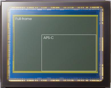 Full frame vs APS-C